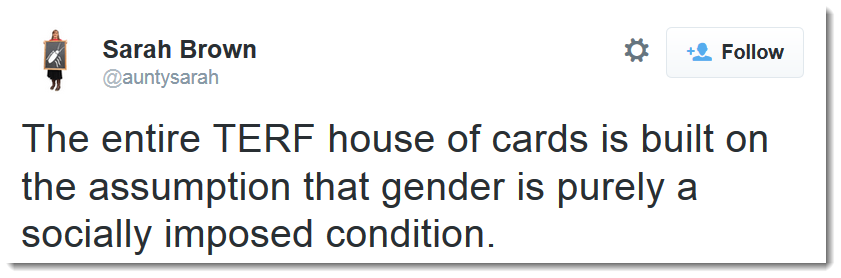 "Screenshot of a tweet from @auntysarah which reads: ""The entire TERF house of cards is built on the assumption that gender is purely a socially imposed condition."""